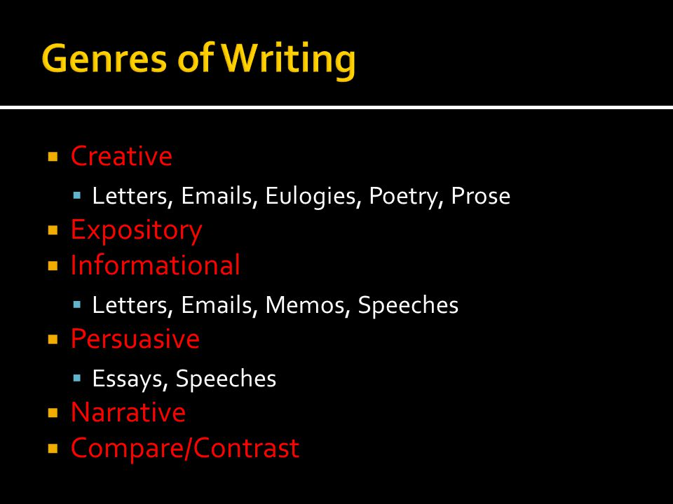  Creative  Letters, Emails, Eulogies, Poetry, Prose  Expository  Informational  Letters, Emails, Memos, Speeches  Persuasive  Essays, Speeches  Narrative  Compare/Contrast