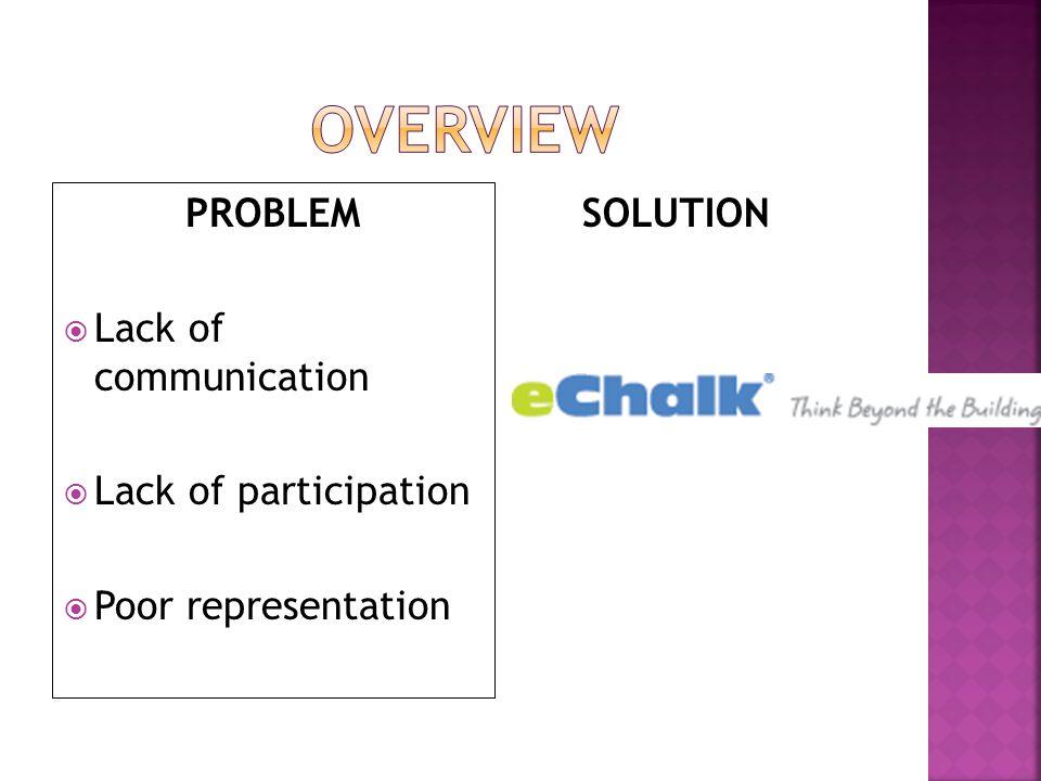 PROBLEM  Lack of communication  Lack of participation  Poor representation SOLUTION