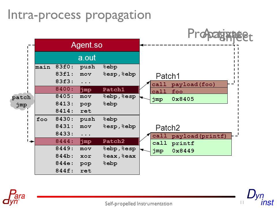 Intra-process propagation Self-propelled Instrumentation a.out main 8430: 8431: 8433: 8444: 8449: 844b: 844e: 844f: push %ebp mov %esp,%ebp... call pr