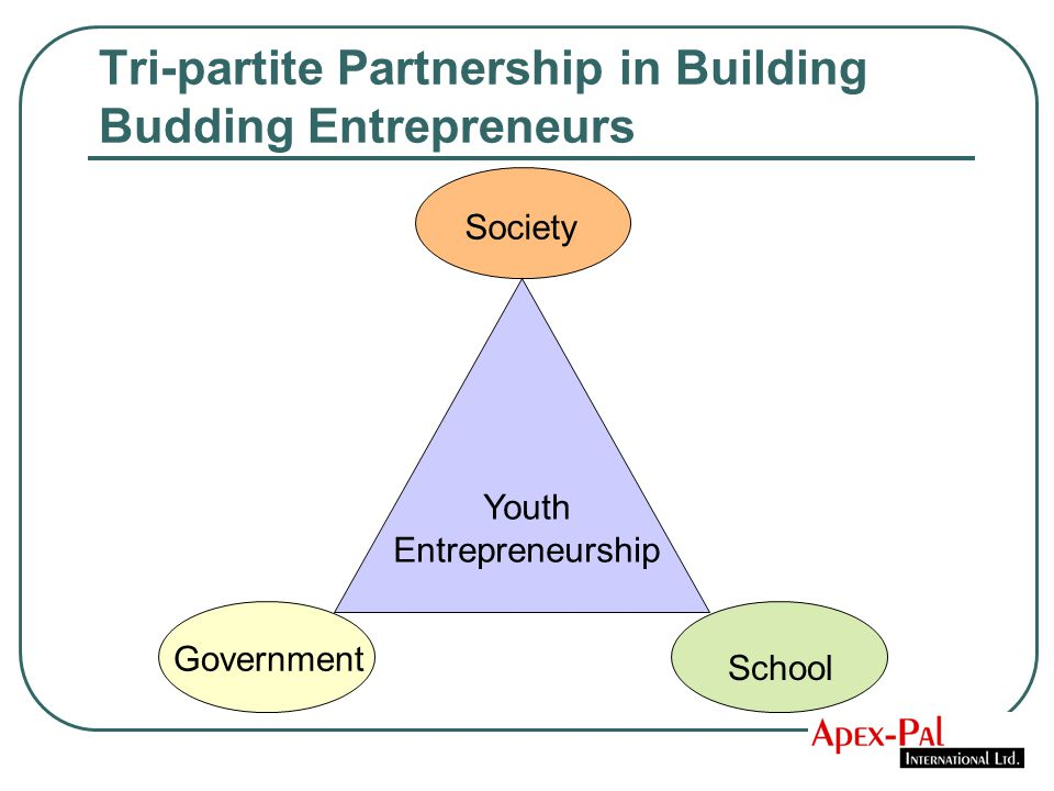 Tri-partite Partnership in Building Budding Entrepreneurs Society Youth Entrepreneurship Government School
