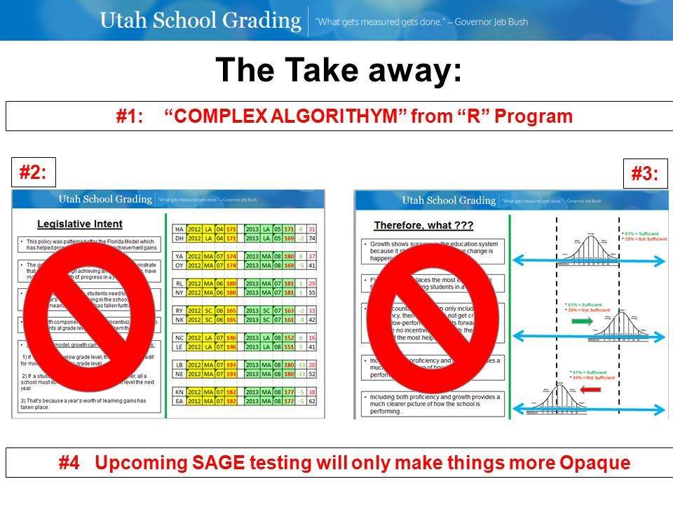 The Take away: #1: COMPLEX ALGORITHYM from R Program #4 Upcoming SAGE testing will only make things more Opaque #2: #3: