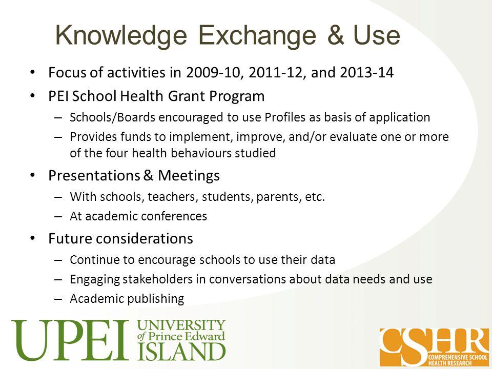 Knowledge Exchange & Use Focus of activities in 2009-10, 2011-12, and 2013-14 PEI School Health Grant Program – Schools/Boards encouraged to use Profi