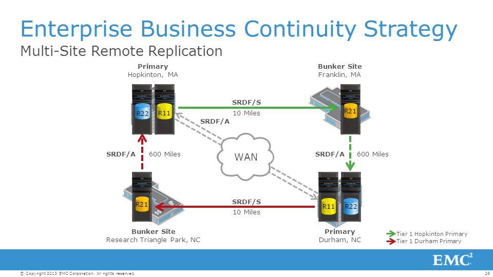 26© Copyright 2013 EMC Corporation. All rights reserved. Multi-Site Remote Replication Enterprise Business Continuity Strategy SRDF/A SRDF/S SRDF/A Ti