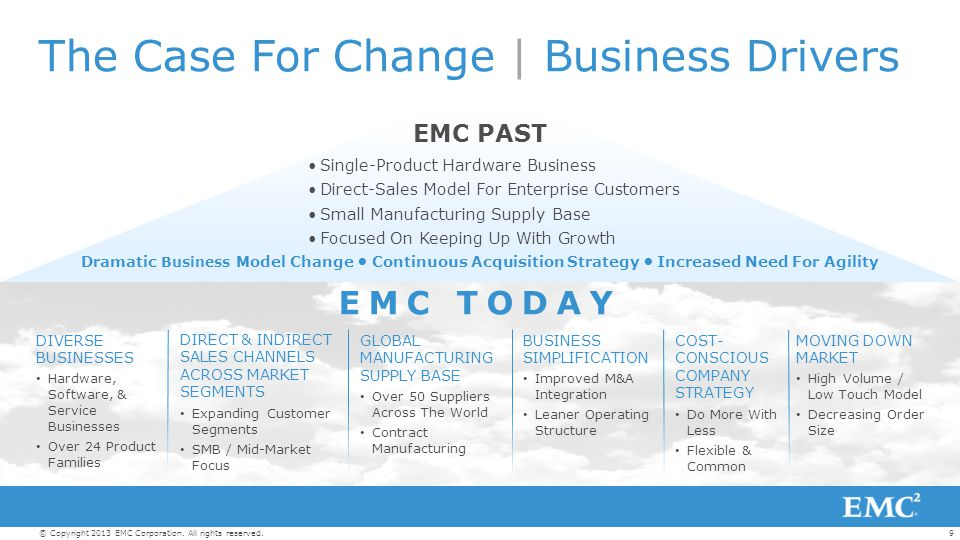 20© Copyright 2013 EMC Corporation.All rights reserved.