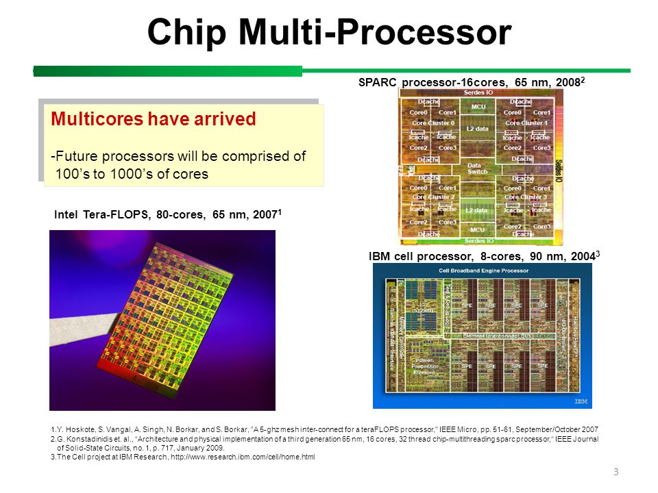 Chip Multi-Processor 3 Multicores have arrived -Future processors will be comprised of 100's to 1000's of cores Multicores have arrived -Future proces