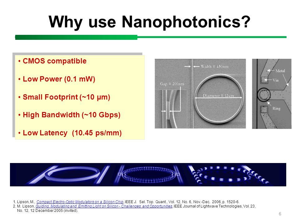 6 Why use Nanophotonics? CMOS compatible Low Power (0.1 mW) Small Footprint (~10 µm) High Bandwidth (~10 Gbps) Low Latency (10.45 ps/mm) CMOS compatib