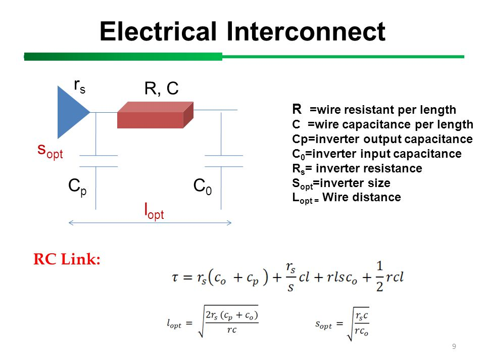 Electrical Interconnect 9 CpCp C0C0 rsrs R, C l opt s opt R =wire resistant per length C =wire capacitance per length Cp=inverter output capacitance C
