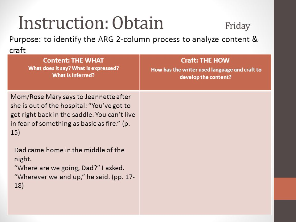 Instruction: Obtain Friday Purpose: to identify the ARG 2-column process to analyze content & craft Content: THE WHAT What does it say? What is expres