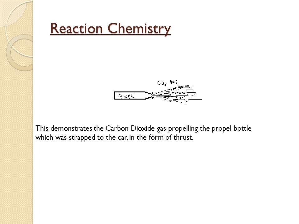 Reaction Chemistry 1.