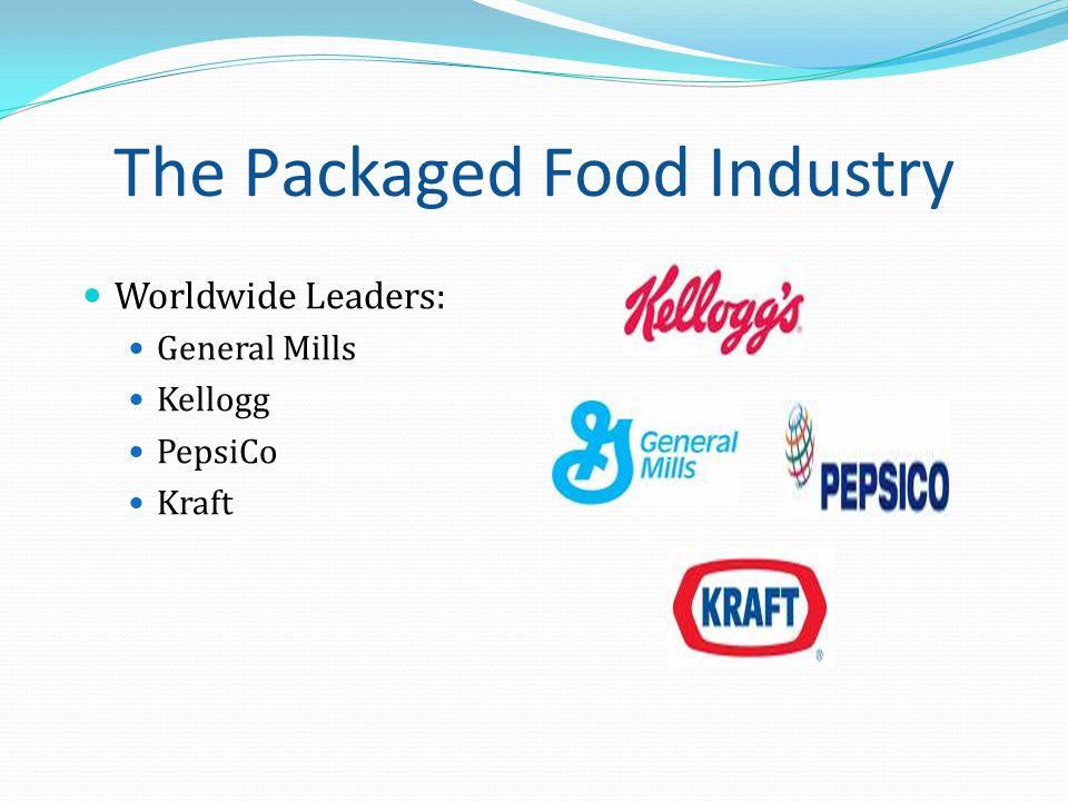 The Beverage Industry Market Leaders: Coca-Cola Dr. Pepper/Snapple Kraft Foods