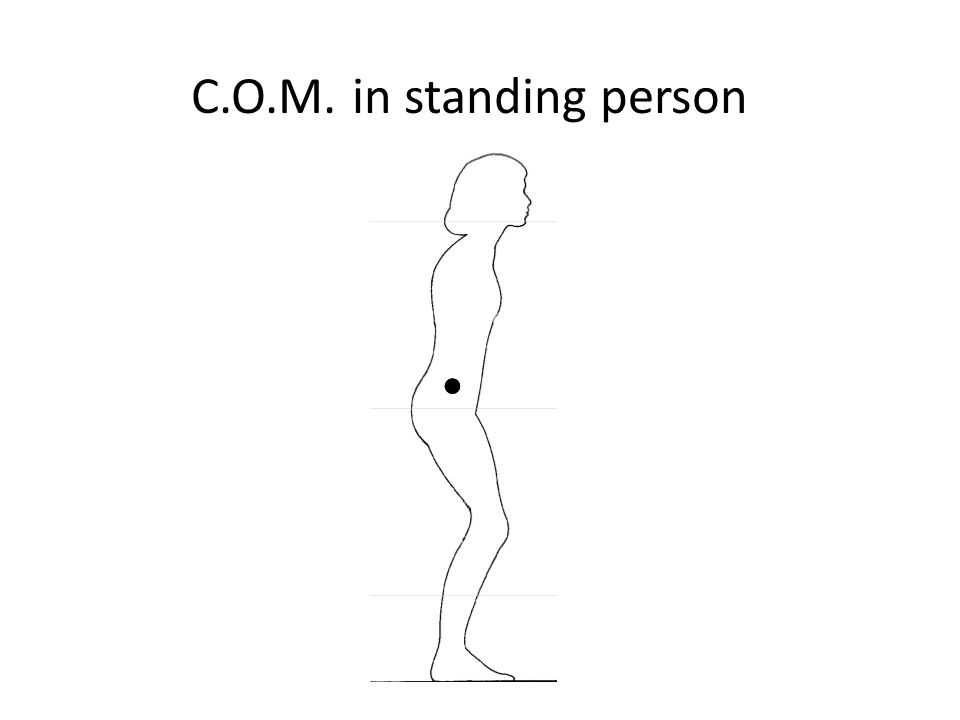 C.O.M. in standing person