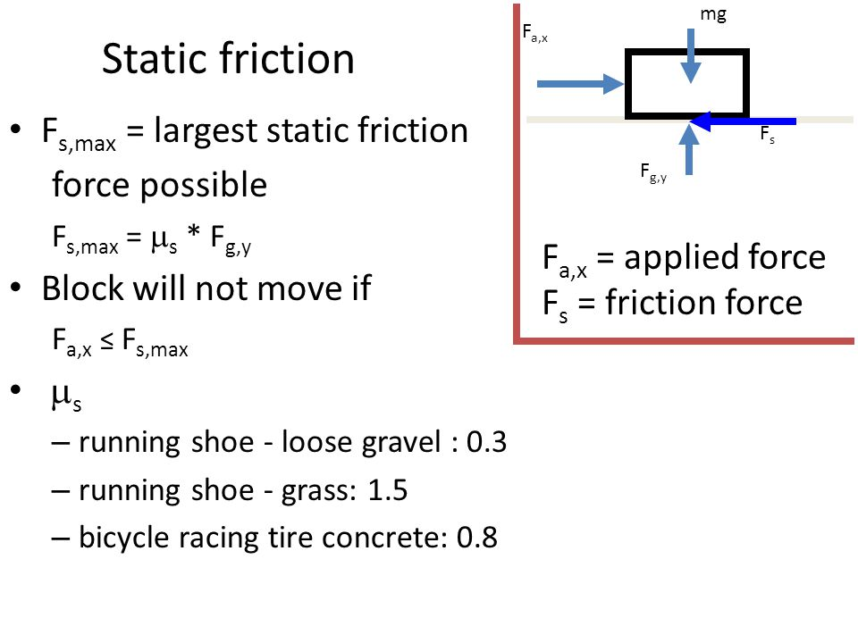 Static friction F s,max = largest static friction force possible F s,max =  s * F g,y Block will not move if F a,x ≤ F s,max  s – running shoe - loo