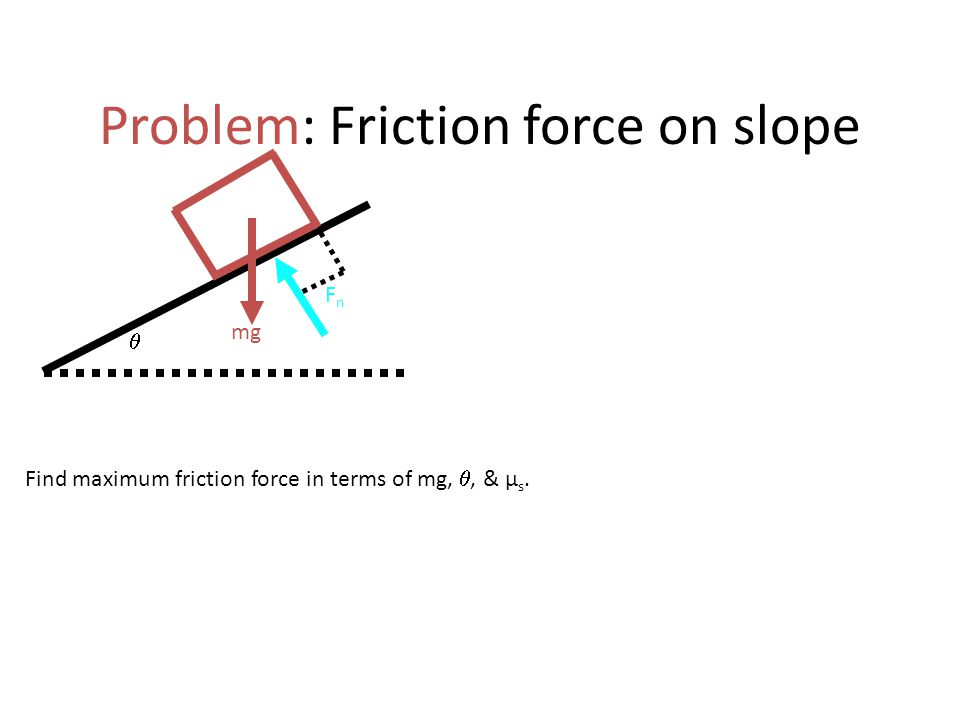 Problem: Friction force on slope  FnFn mg Find maximum friction force in terms of mg, , & µ s.