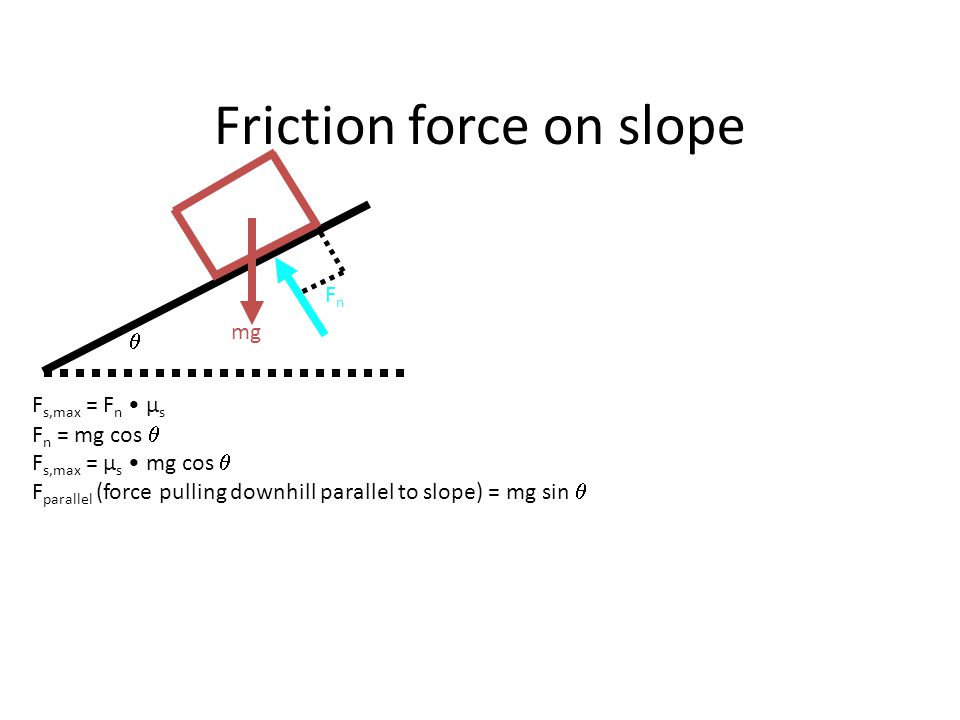 Friction force on slope F s,max = F n µ s F n = mg cos  F s,max = µ s mg cos  F parallel (force pulling downhill parallel to slope) = mg sin   FnF