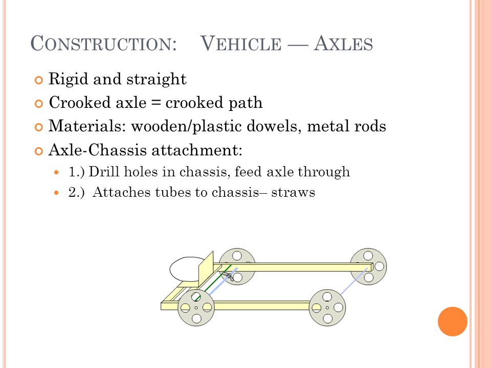 C ONSTRUCTION : V EHICLE — A XLES Rigid and straight Crooked axle = crooked path Materials: wooden/plastic dowels, metal rods Axle-Chassis attachment: 1.) Drill holes in chassis, feed axle through 2.) Attaches tubes to chassis– straws