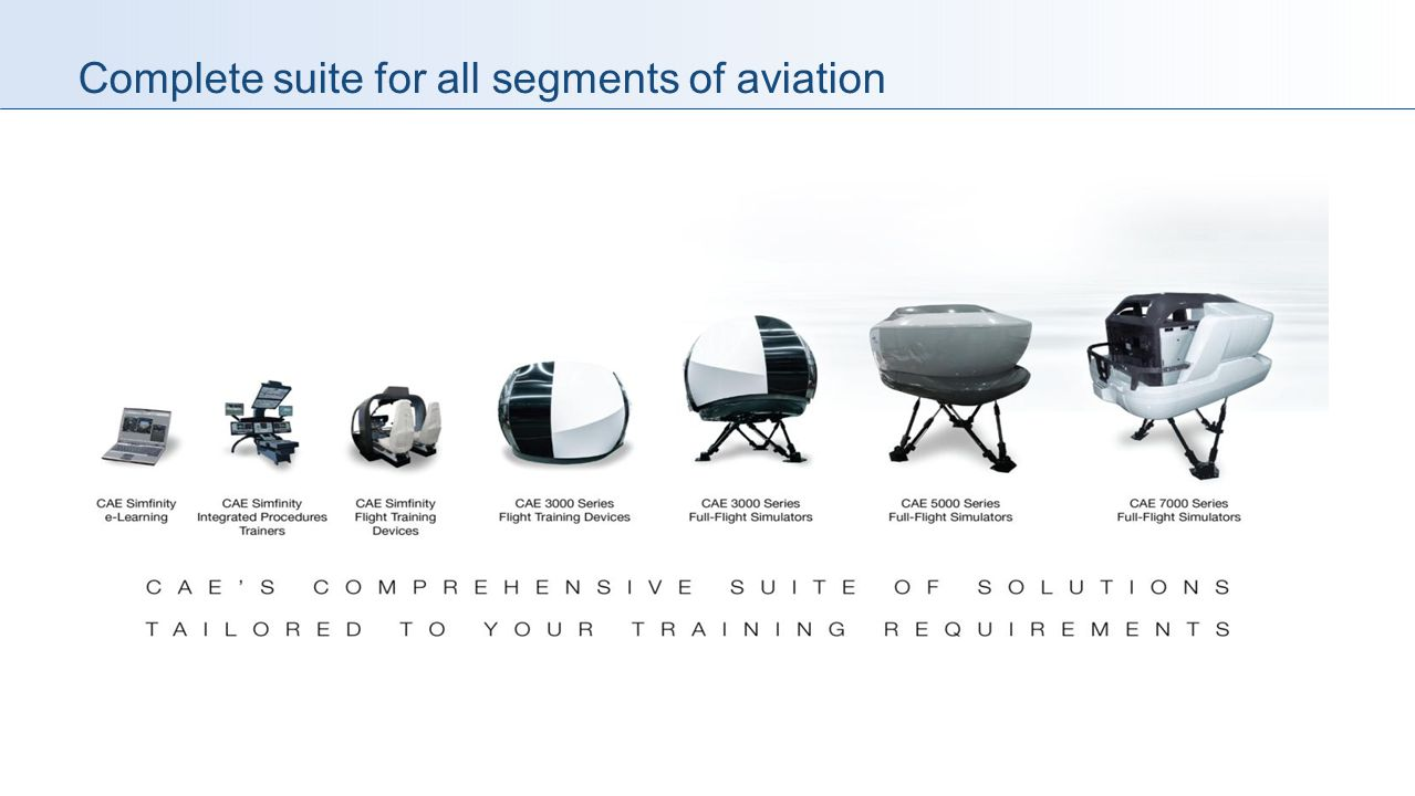 CAE Inc. and/or Proprietary Information Confidential Complete suite for all segments of aviation 5 5