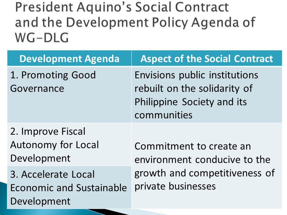 Development AgendaAspect of the Social Contract 1. Promoting Good Governance Envisions public institutions rebuilt on the solidarity of Philippine Soc