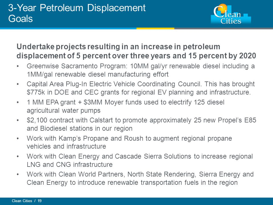 Clean Cities / 19 Undertake projects resulting in an increase in petroleum displacement of 5 percent over three years and 15 percent by 2020 Greenwise