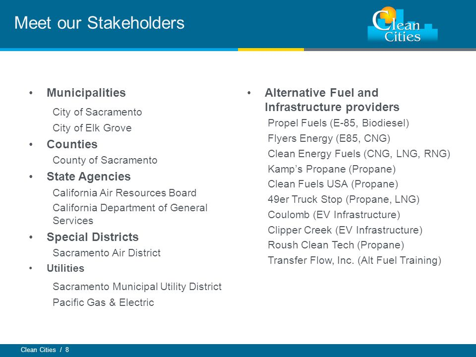 Clean Cities / 29 Sacramento Clean Cities has provided significant support in petroleum-reduction efforts within our region through grants and enhanced education.