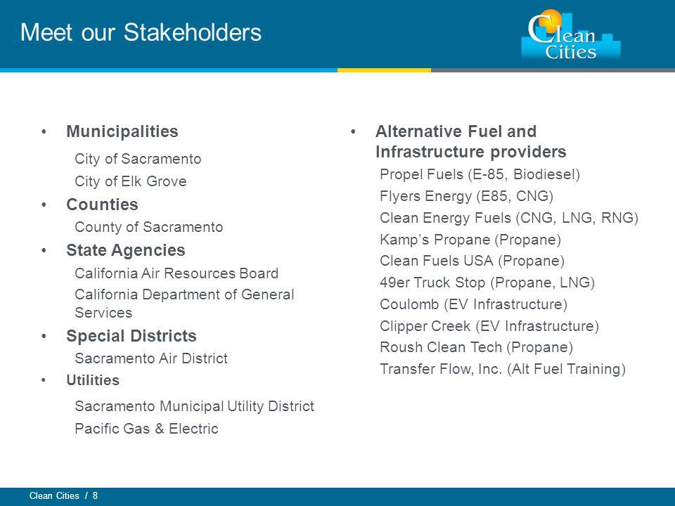 Clean Cities / 8 Municipalities City of Sacramento City of Elk Grove Counties County of Sacramento State Agencies California Air Resources Board Calif