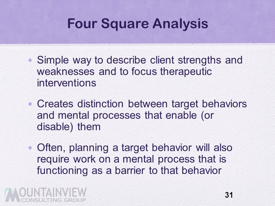 Four Square Analysis Simple way to describe client strengths and weaknesses and to focus therapeutic interventions Creates distinction between target