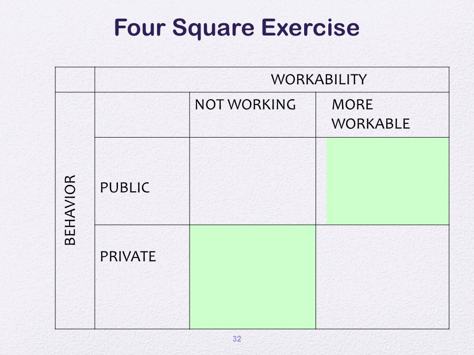 32 Four Square Exercise WORKABILITY BEHAVIOR NOT WORKINGMORE WORKABLE PUBLIC PRIVATE