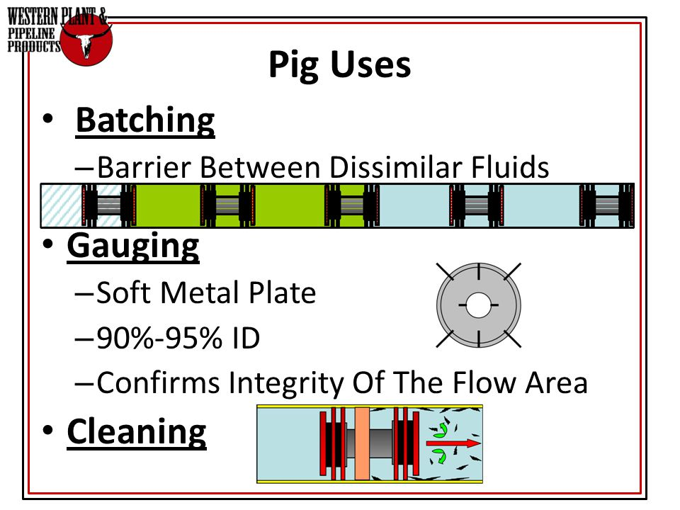 Batching – Barrier Between Dissimilar Fluids Gauging – Soft Metal Plate – 90%-95% ID – Confirms Integrity Of The Flow Area Cleaning Pig Uses