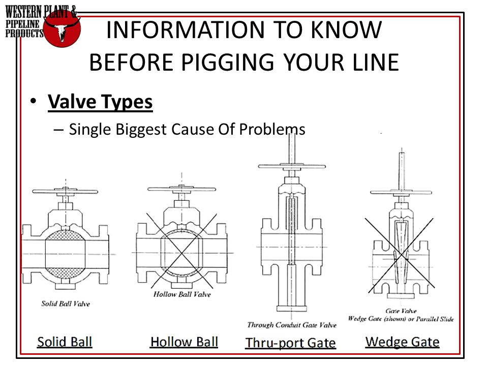 Valve Types – Single Biggest Cause Of Problems INFORMATION TO KNOW BEFORE PIGGING YOUR LINE