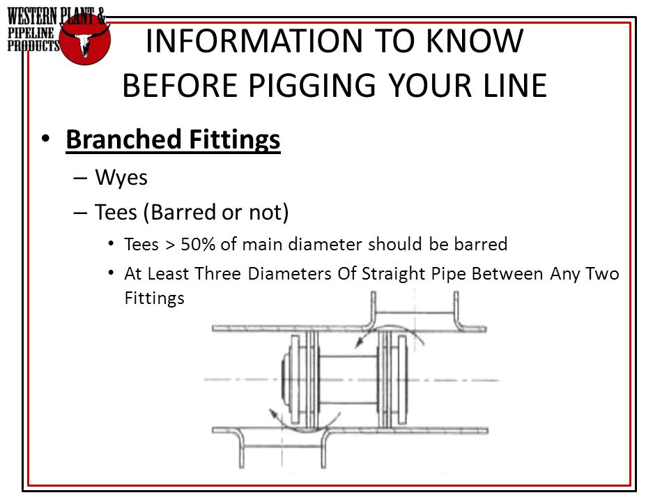 Branched Fittings – Wyes – Tees (Barred or not) Tees > 50% of main diameter should be barred At Least Three Diameters Of Straight Pipe Between Any Two