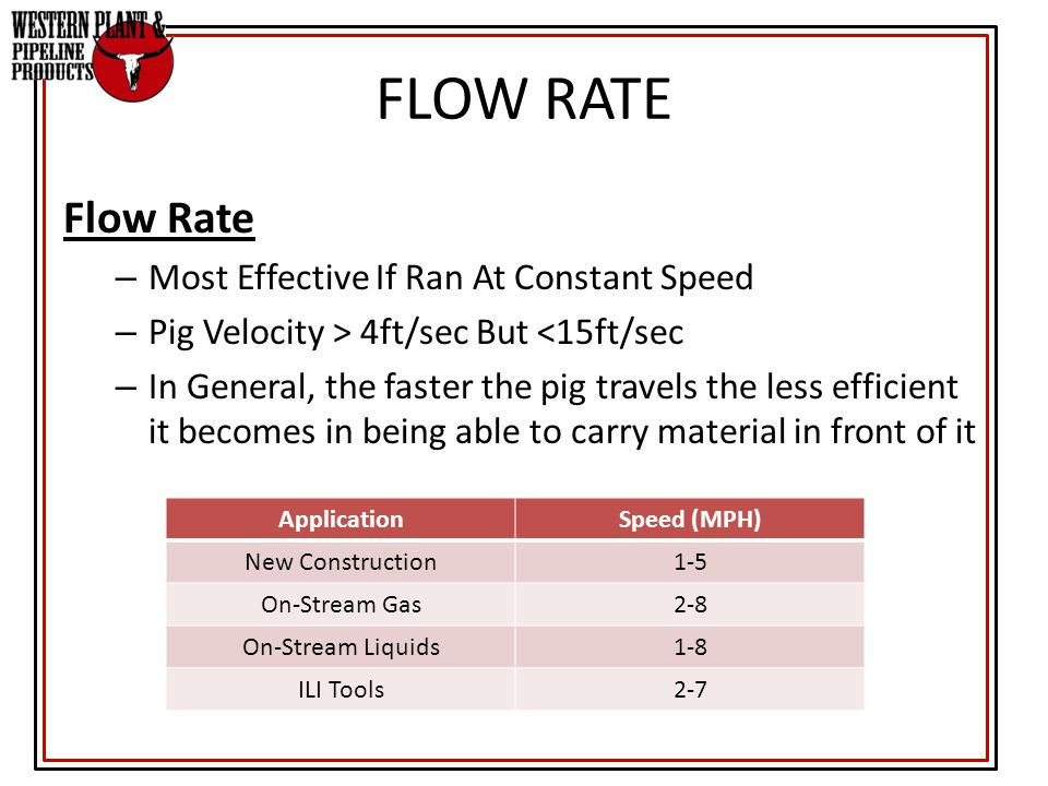 Flow Rate – Most Effective If Ran At Constant Speed – Pig Velocity > 4ft/sec But <15ft/sec – In General, the faster the pig travels the less efficient