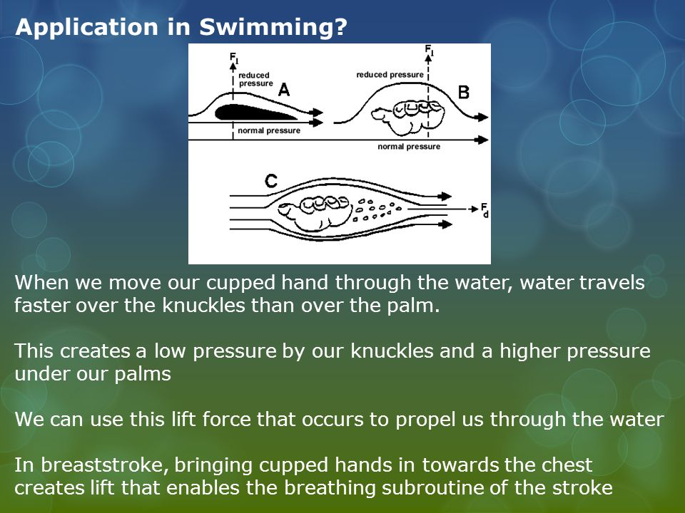 Application in Swimming.