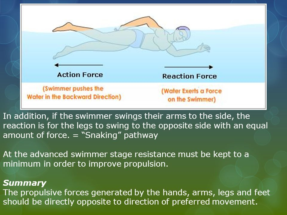 In addition, if the swimmer swings their arms to the side, the reaction is for the legs to swing to the opposite side with an equal amount of force.