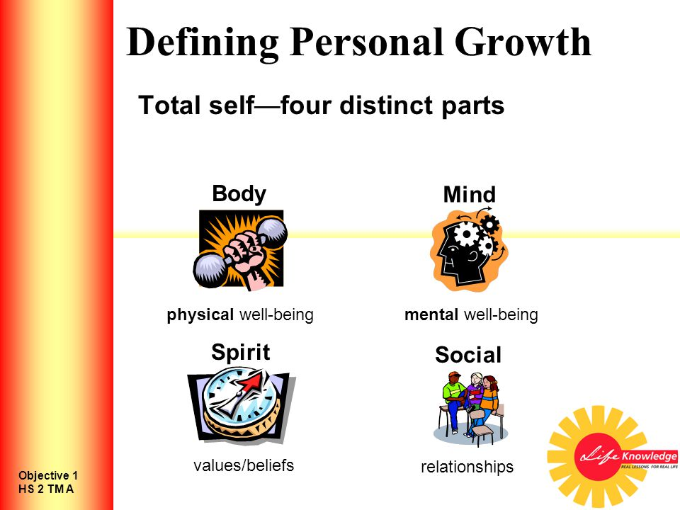 Defining Personal Growth Total self—four distinct parts Objective 1 HS 2 TM A Body physical well-being Mind mental well-being Spirit values/beliefs Social relationships