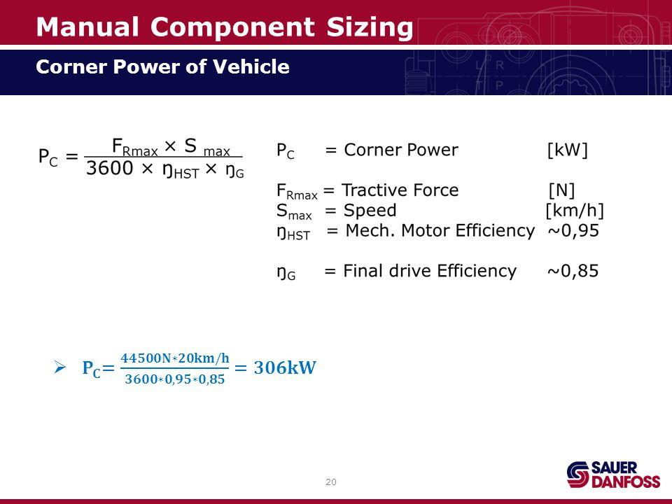 20 Manual Component Sizing Corner Power of Vehicle