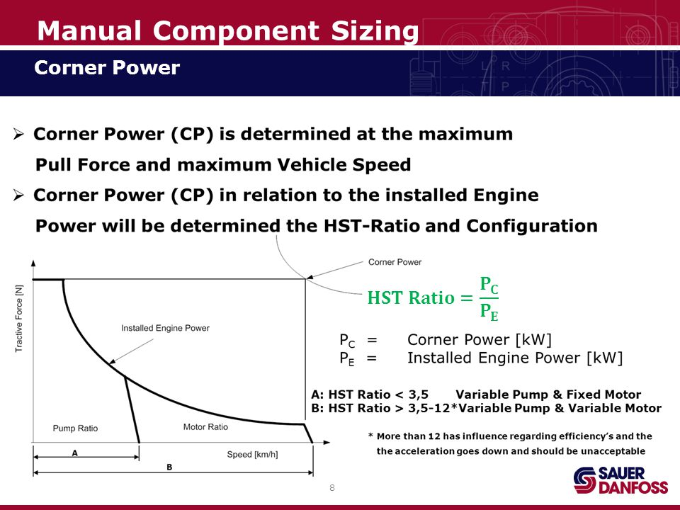 9 Manual Component Sizing Corner Power definiton for Fixed and Variable Motor V g × ∆p × ŋ mech.motor 20∏ rev rated speed 9550 P C MF = X X