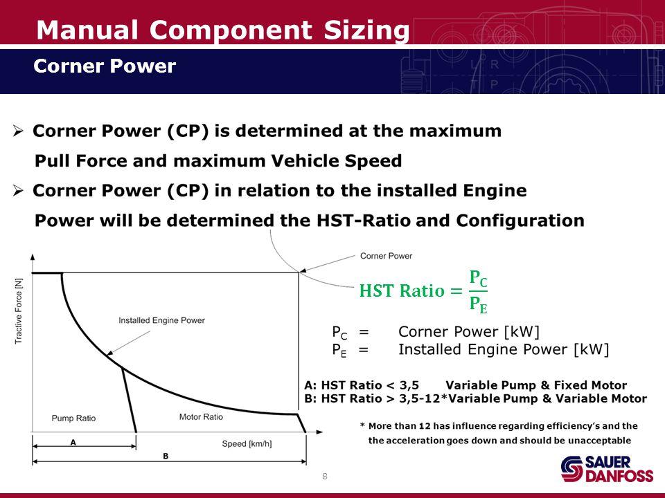 29 Motor Torque Manual Component Sizing