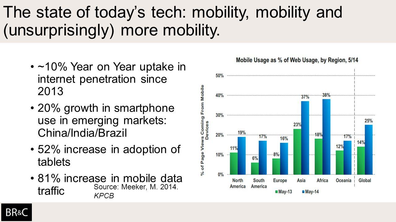 Challenges to deploying ICT (Hosman, 2012).