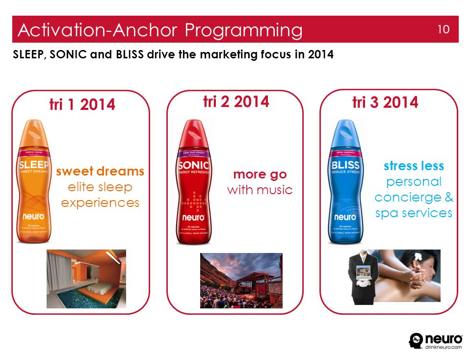 Activation-Anchor Programming 10 SLEEP, SONIC and BLISS drive the marketing focus in 2014 more go with music stress less personal concierge & spa serv