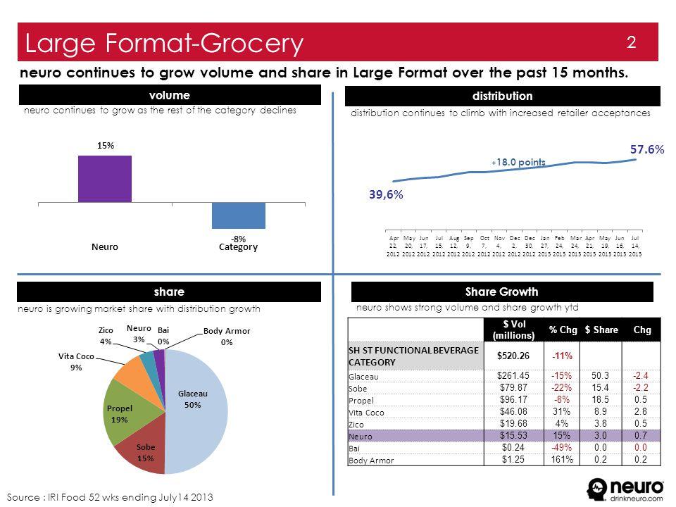 Retail Partners-Large Format 3