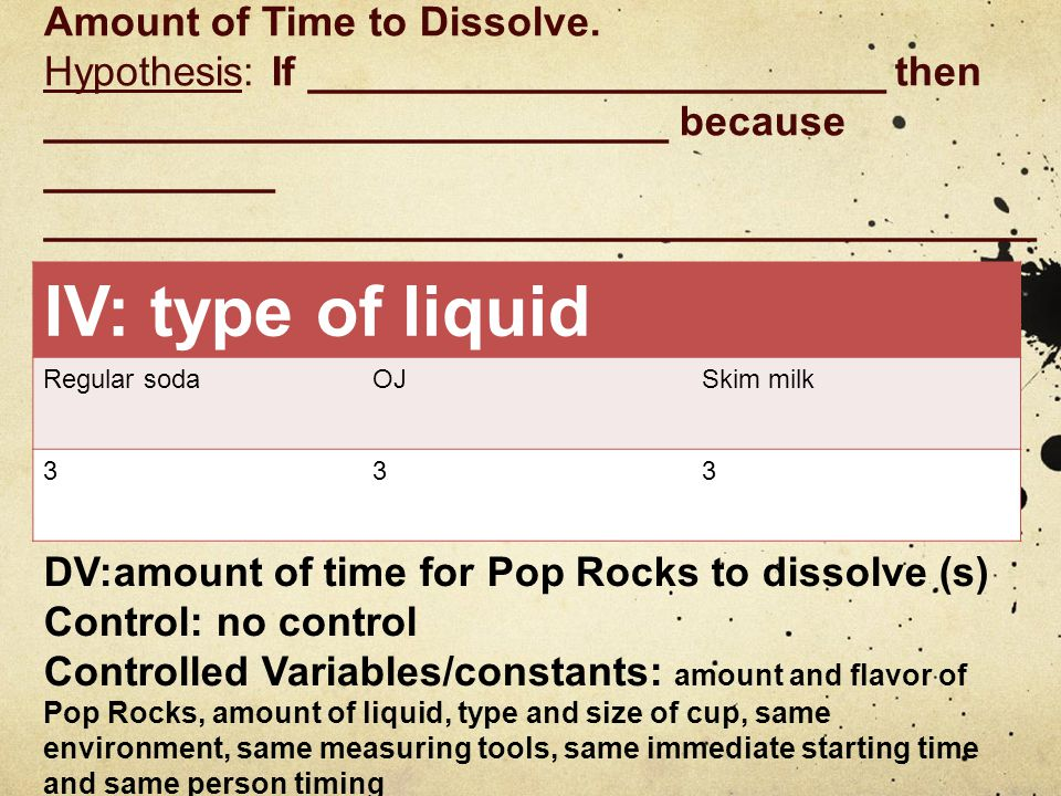 Title: The Effect of the Tyoe of Liquids on the Amount of Time to Dissolve.
