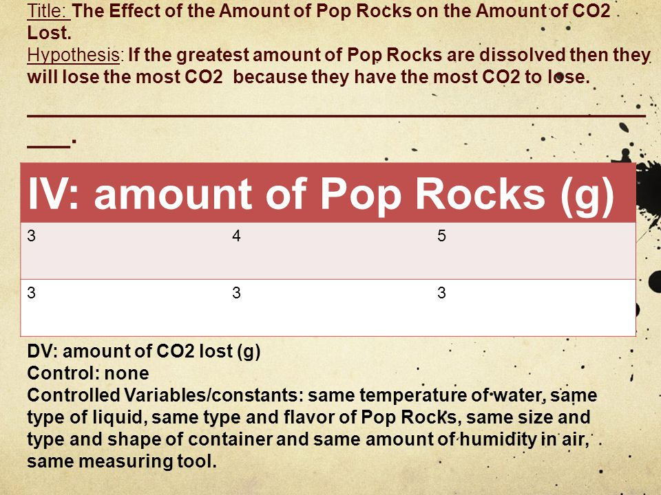 Title: The Effect of the Amount of Pop Rocks on the Amount of CO2 Lost.