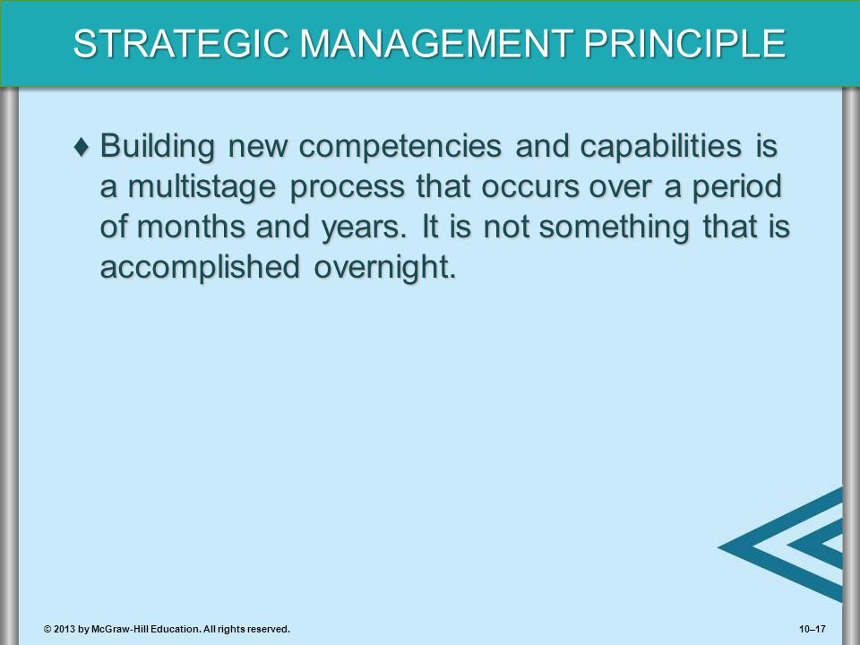 10–17© 2013 by McGraw-Hill Education. All rights reserved. STRATEGIC MANAGEMENT PRINCIPLE ♦Building new competencies and capabilities is a multistage