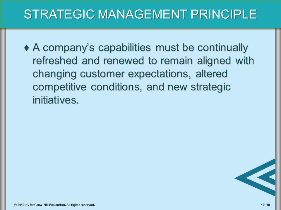 10–19© 2013 by McGraw-Hill Education. All rights reserved. STRATEGIC MANAGEMENT PRINCIPLE ♦A company's capabilities must be continually refreshed and