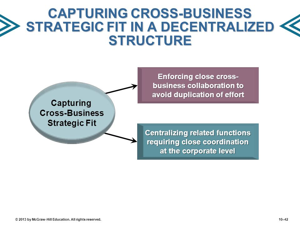 10–42© 2013 by McGraw-Hill Education. All rights reserved. CAPTURING CROSS-BUSINESS STRATEGIC FIT IN A DECENTRALIZED STRUCTURE Centralizing related fu