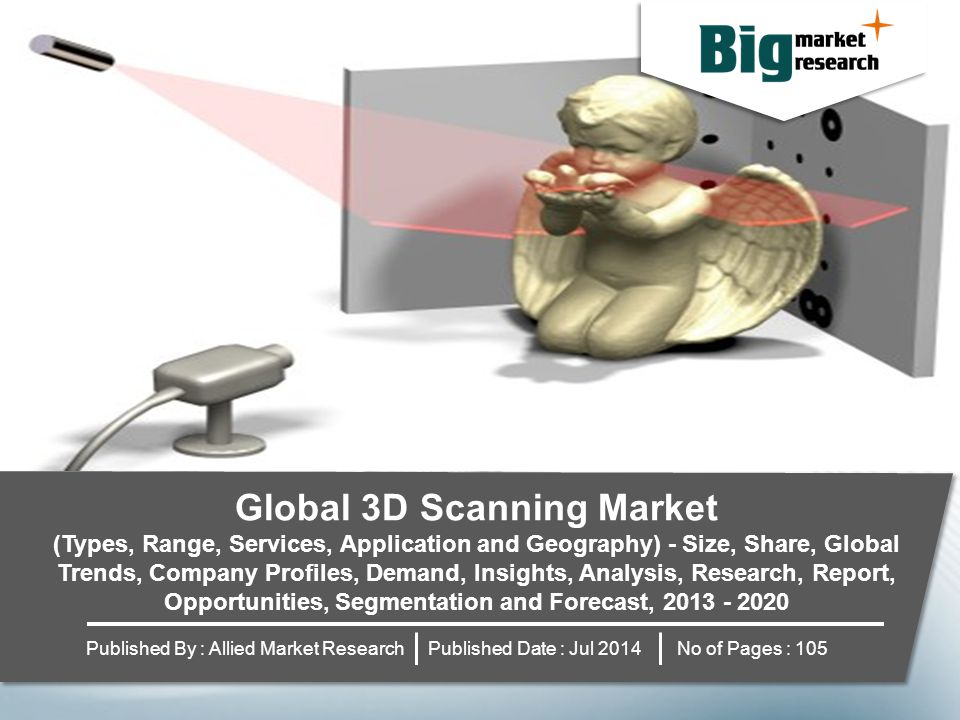 Global 3D Scanning Market (Types, Range, Services, Application and Geography) - Size, Share, Global Trends, Company Profiles, Demand, Insights, Analys