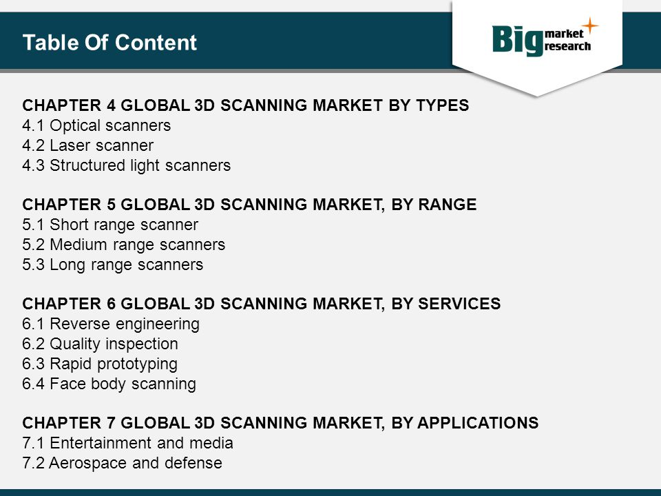 Table Of Content CHAPTER 8 3D SCANNING MARKET BY GEOGRAPHY 8.1 North America 8.2 Europe 8.3 Asia- Pacific 8.4 Latin America, Middle East and Africa (LAMEA) To Get Details OF TOC Visit At http://www.bigmarketresearch.com/3D- scanning-markethttp://www.bigmarketresearch.com/3D- scanning-market CHAPTER 9 COMPANY PROFILES 9.1 3D Systems, Inc.