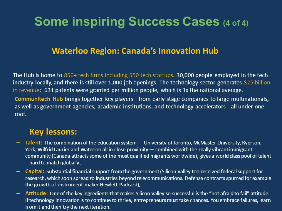 Some inspiring Success Cases (4 of 4) Waterloo Region: Canada's Innovation Hub The Hub is home to 850+ tech firms including 550 tech startups. 30,000