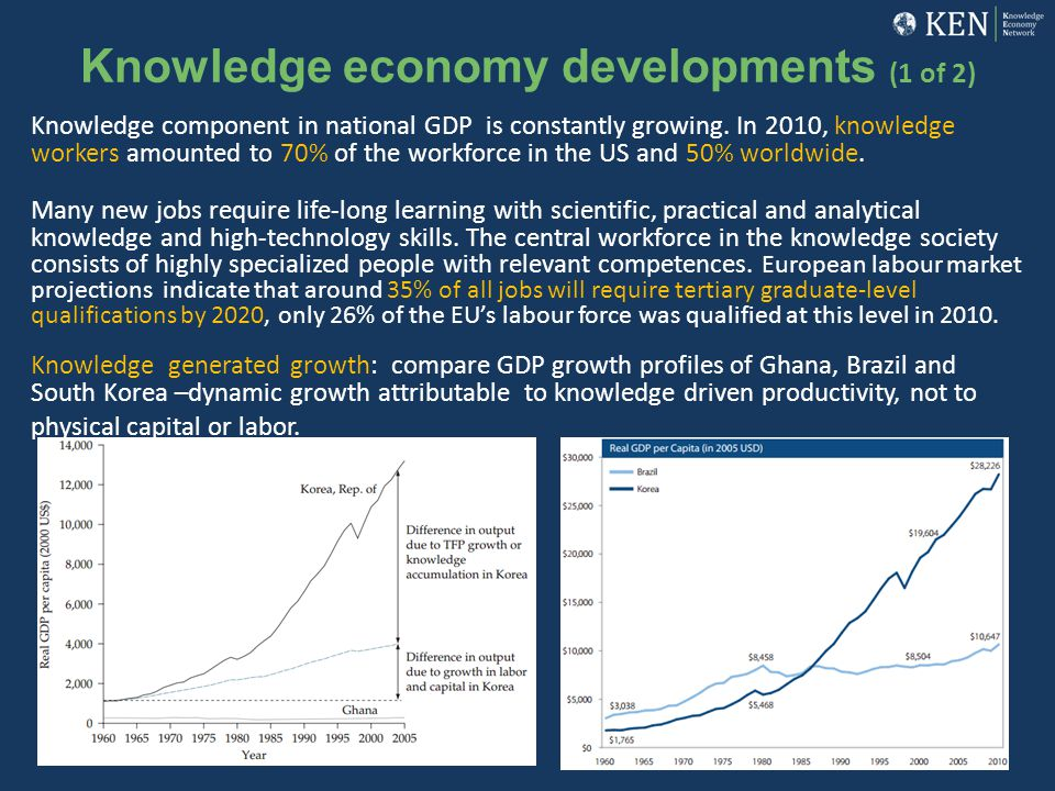 Knowledge economy developments (1 of 2) Knowledge component in national GDP is constantly growing. In 2010, knowledge workers amounted to 70% of the w