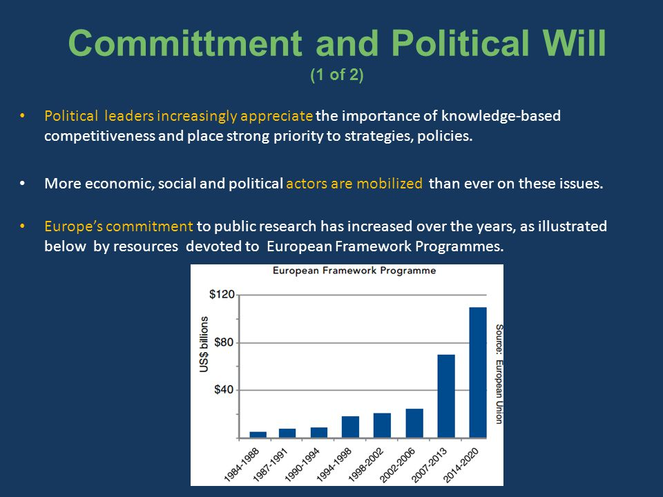 Committment and Political Will (1 of 2) Political leaders increasingly appreciate the importance of knowledge-based competitiveness and place strong priority to strategies, policies.