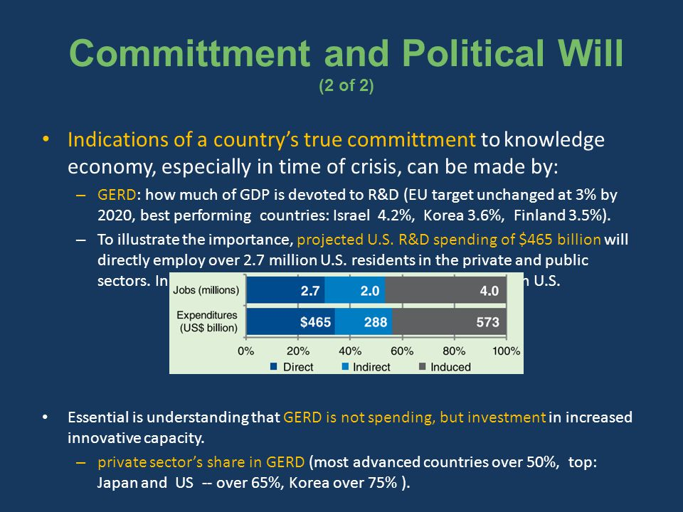 Committment and Political Will (2 of 2) Indications of a country's true committment to knowledge economy, especially in time of crisis, can be made by